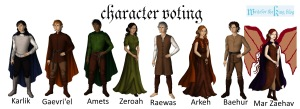 Charactervoting